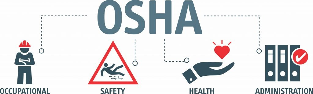 how-to-avoid-osha-penalties