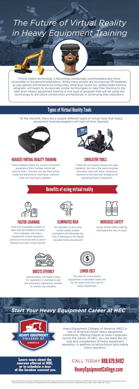Virtual reality in Heavy Equipment Training